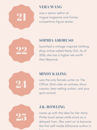 20 Successful Women In Their 20s