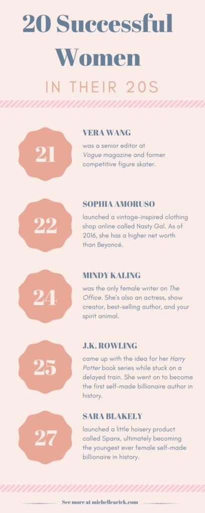 20 Incredibly Successful Women